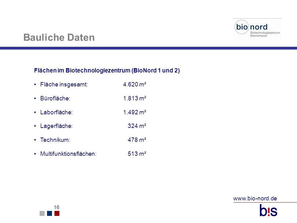 www.bio-nord.de 16 Bauliche Daten Flächen im Biotechnologiezentrum (BioNord 1 und 2) Fläche insgesamt:4.620 m² Bürofläche: 1.813 m² Laborfläche:1.492