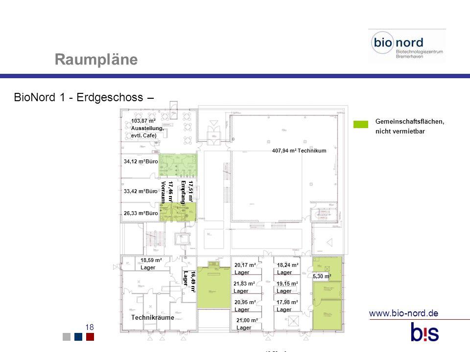 www.bio-nord.de 18 Technikräume 18,59 m² Lager 26,33 m²Büro 33,42 m²Büro 34,12 m²Büro 103,87 m² Ausstellung, evtl. Cafe) 16,49 m² Lager 17,46 m² Vorra