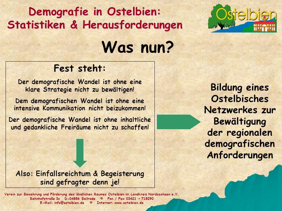 Was nun? Verein zur Bewahrung und Förderung des ländlichen Raumes Ostelbien im Landkreis Nordsachsen e.V. Bahnhofstraße 3c D-04886 Beilrode Fon / Fax