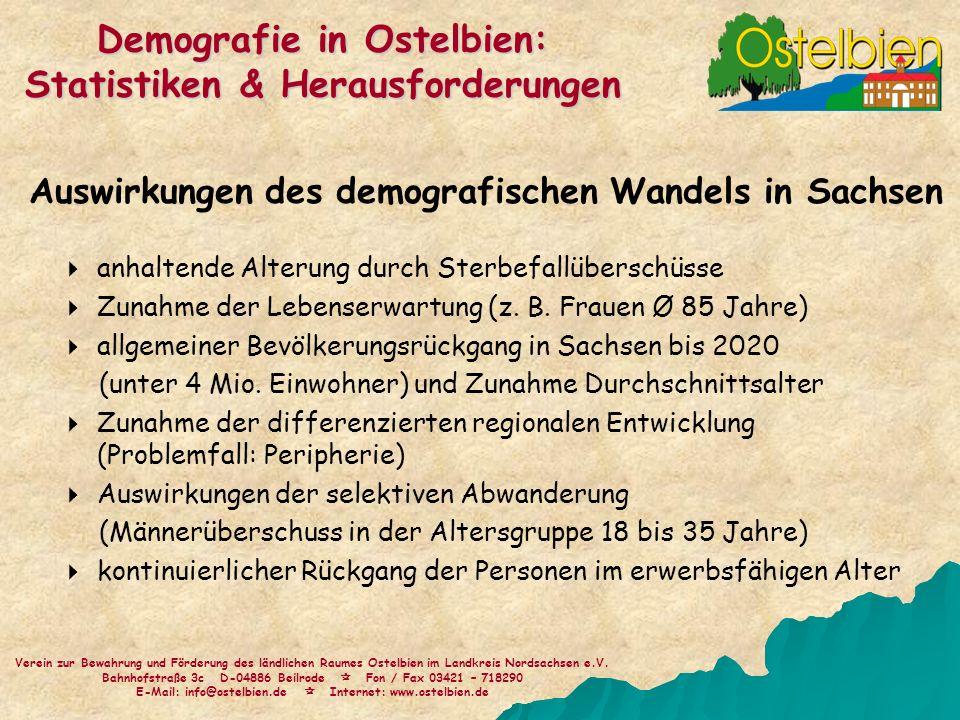 Auswirkungen des demografischen Wandels in Sachsen Verein zur Bewahrung und Förderung des ländlichen Raumes Ostelbien im Landkreis Nordsachsen e.V. Ba