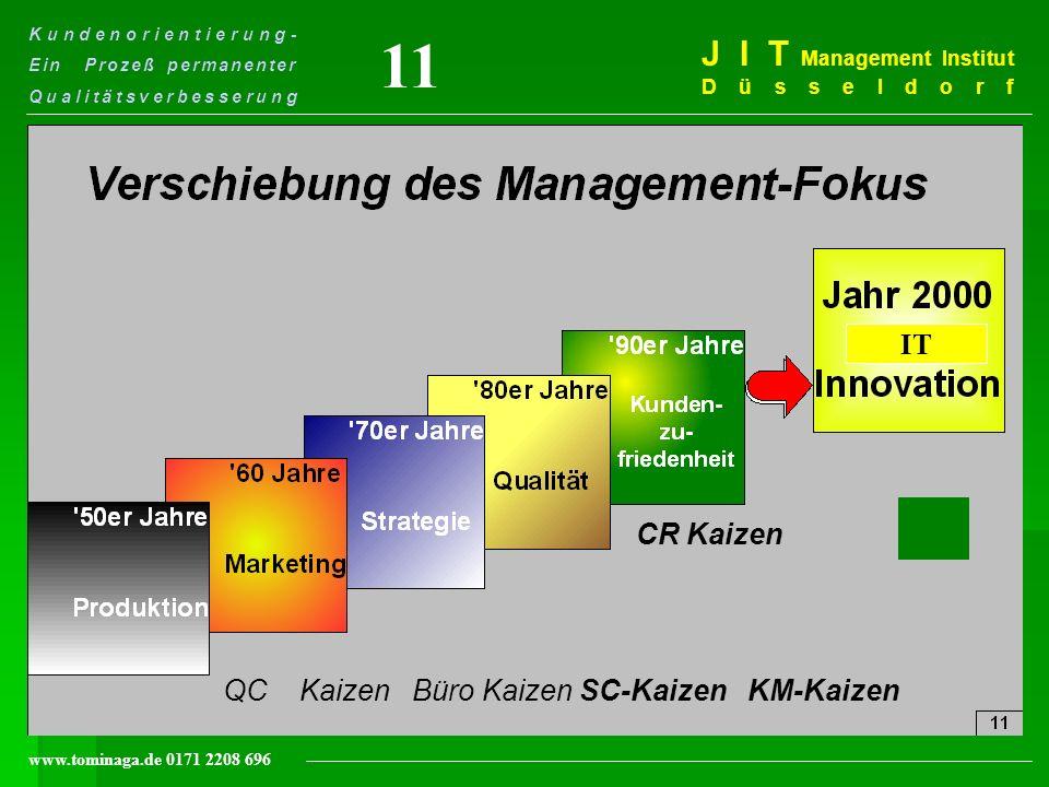Kundenorientierung- Ein Prozeß permanenter Qualitätsverbesserung J I T Management Institut Düsseldorf www.tominaga.de 0171 2208 696 11 QC Kaizen Büro