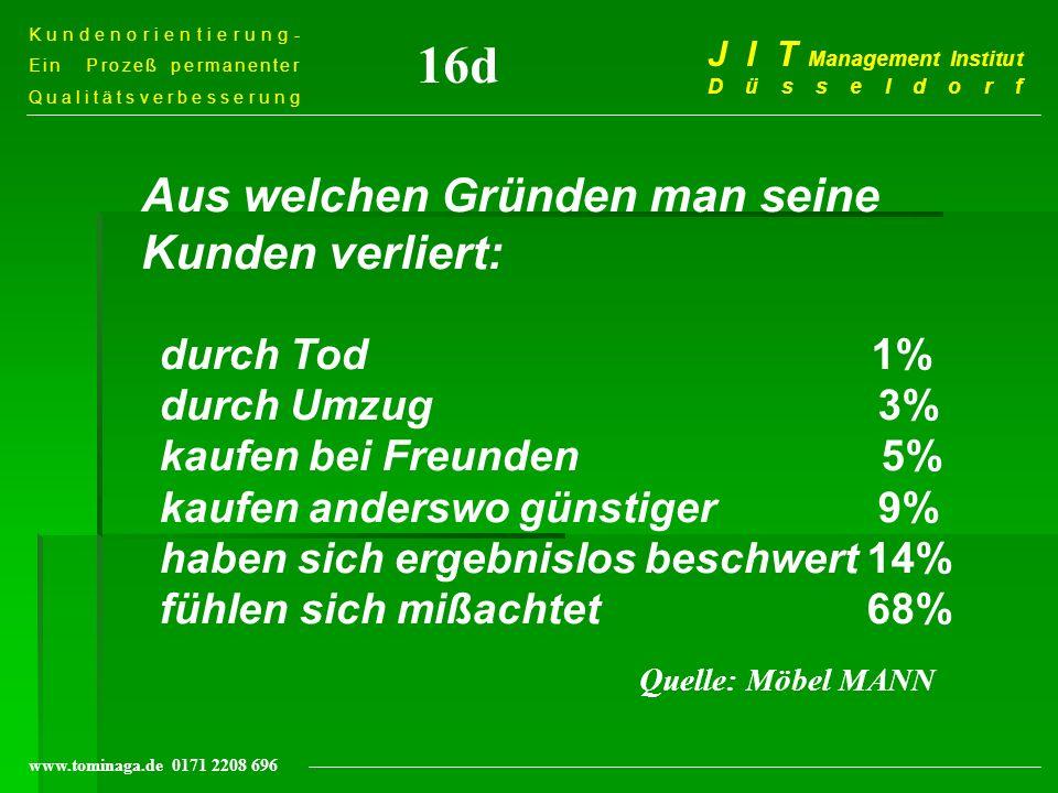 Kundenorientierung- Ein Prozeß permanenter Qualitätsverbesserung J I T Management Institut Düsseldorf www.tominaga.de 0171 2208 696 statt 10% des Bedarfs von 100% der Kunden, 100% des Bedarfs von 10% der Kunden 19