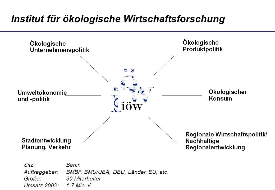Thomas.Loew@ioew.de Institut für ökologische Wirtschaftsforschung Sitz: Berlin Auftraggeber: BMBF, BMU/UBA, DBU, Länder, EU, etc. Größe: 30 Mitarbeite