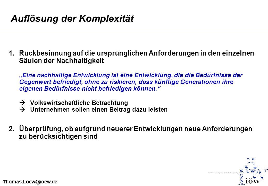 Thomas.Loew@ioew.de Auflösung der Komplexität 1.Rückbesinnung auf die ursprünglichen Anforderungen in den einzelnen Säulen der Nachhaltigkeit Eine nac