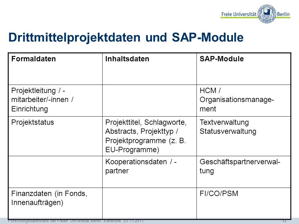 13 Forschungsdatenbank der Freien Universität Berlin. Karlsruhe, 23.11.2011 Drittmittelprojektdaten und SAP-Module FormaldatenInhaltsdatenSAP-Module P