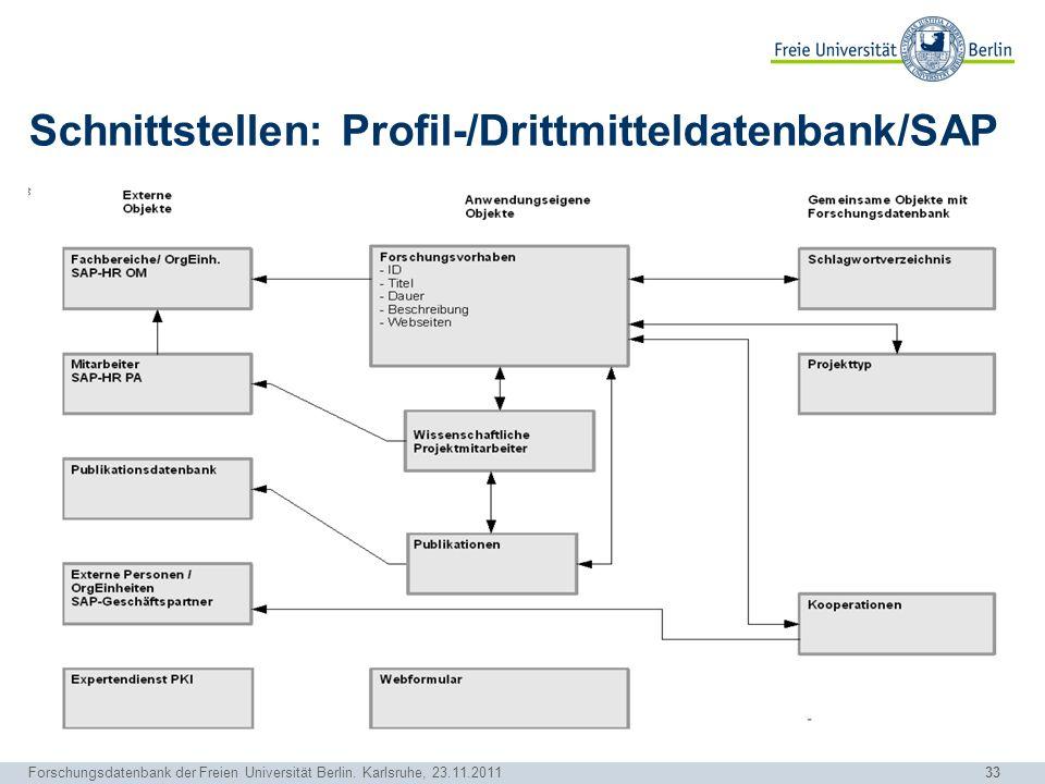 33 Forschungsdatenbank der Freien Universität Berlin. Karlsruhe, 23.11.2011 Schnittstellen: Profil-/Drittmitteldatenbank/SAP