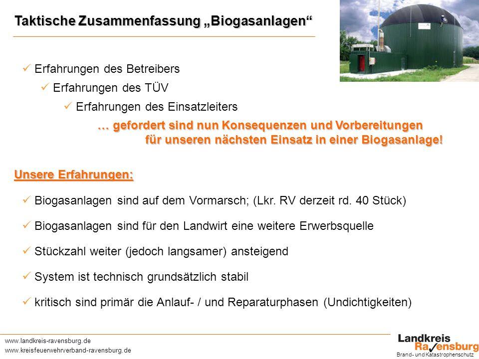 www.landkreis-ravensburg.de www.kreisfeuerwehrverband-ravensburg.de Taktische Zusammenfassung Biogasanlagen Brand- und Katastrophenschutz Erfahrungen (Fortsetz.): Wichtig ist für den Einsatzleiter: konkretes Gefährdungspotential ist abhängig von der Wartung der Anlage - Wissen um die Funktionsweise einer Biogasanlage - Bauweise und Bauart der speziell vorliegenden Biogasanlage - Anwendung Gefahrenmatrix / richtige Einschätzung der Gefahren - Einsatzvorbereitung / Einsatzplanung in der Summe: neues Einsatzspektrum, was mit Vorarbeit gut zu strukturieren ist - Einsatzvorbereitung / Einsatzplanung - Anwendung Gefahrenmatrix / richtige Einschätzung der Gefahren .