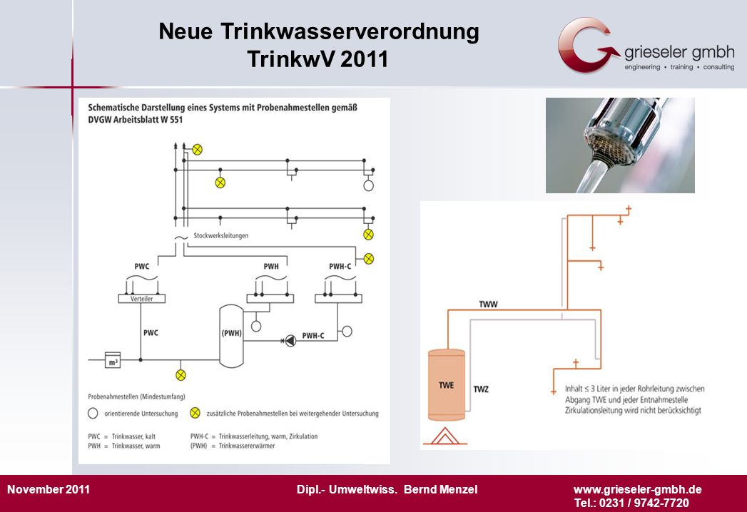 November 2011 Dipl.- Umweltwiss. Bernd Menzelwww.grieseler-gmbh.de Tel.: 0231 / 9742-7720 Neue Trinkwasserverordnung TrinkwV 2011