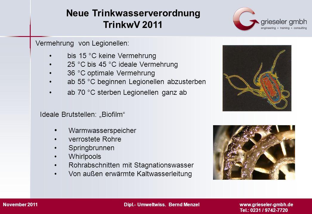 November 2011 Dipl.- Umweltwiss. Bernd Menzelwww.grieseler-gmbh.de Tel.: 0231 / 9742-7720 Neue Trinkwasserverordnung TrinkwV 2011 Ideale Brutstellen: