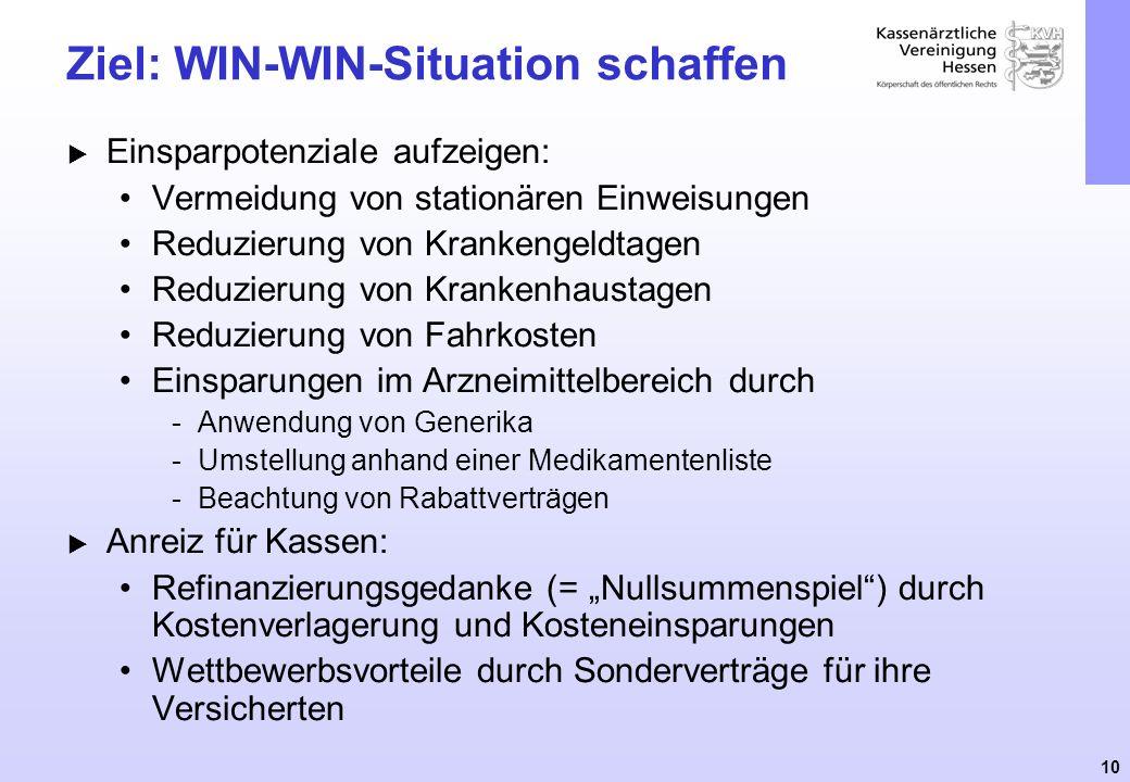 10 Ziel: WIN-WIN-Situation schaffen Einsparpotenziale aufzeigen: Vermeidung von stationären Einweisungen Reduzierung von Krankengeldtagen Reduzierung