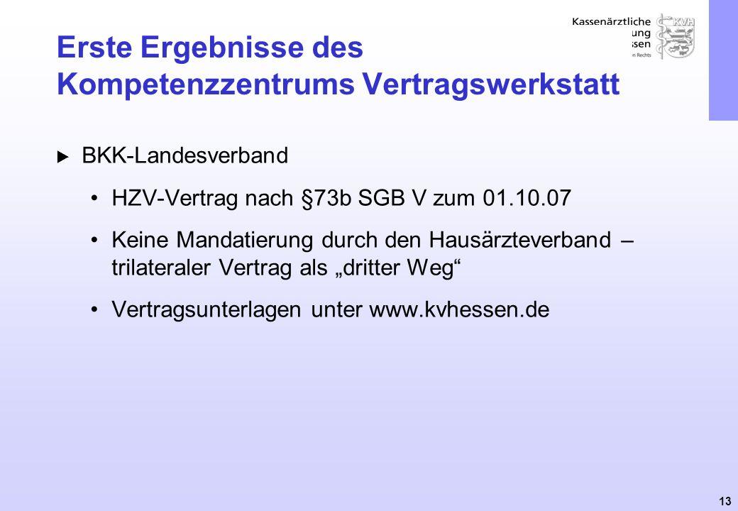 13 Erste Ergebnisse des Kompetenzzentrums Vertragswerkstatt BKK-Landesverband HZV-Vertrag nach §73b SGB V zum 01.10.07 Keine Mandatierung durch den Ha