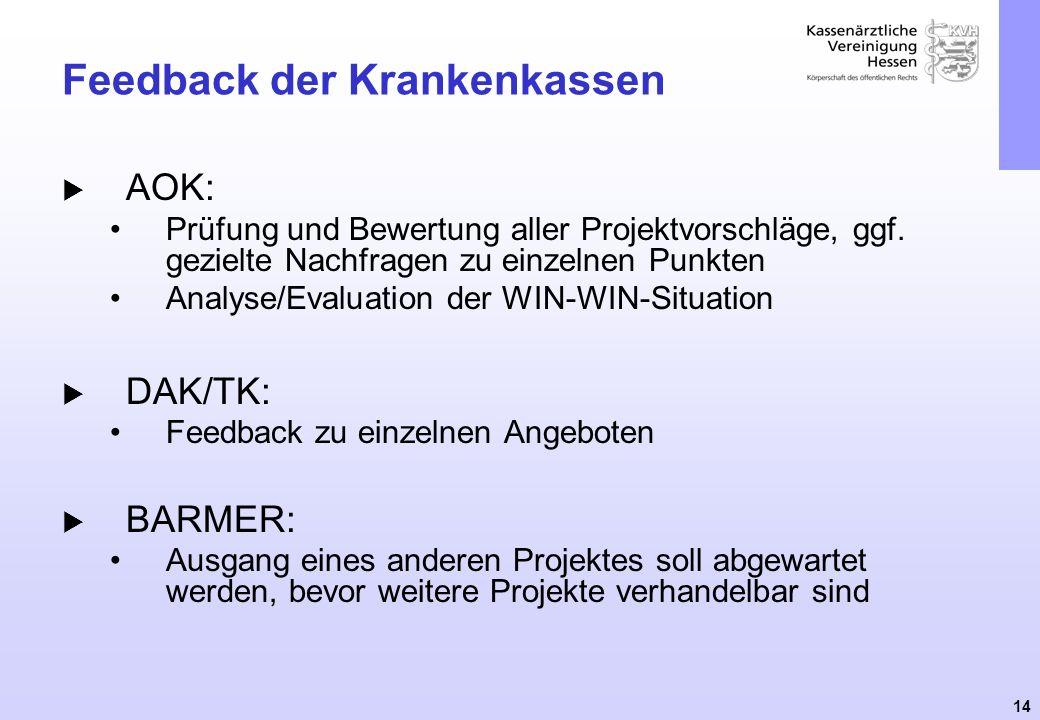 14 AOK: Prüfung und Bewertung aller Projektvorschläge, ggf. gezielte Nachfragen zu einzelnen Punkten Analyse/Evaluation der WIN-WIN-Situation DAK/TK: