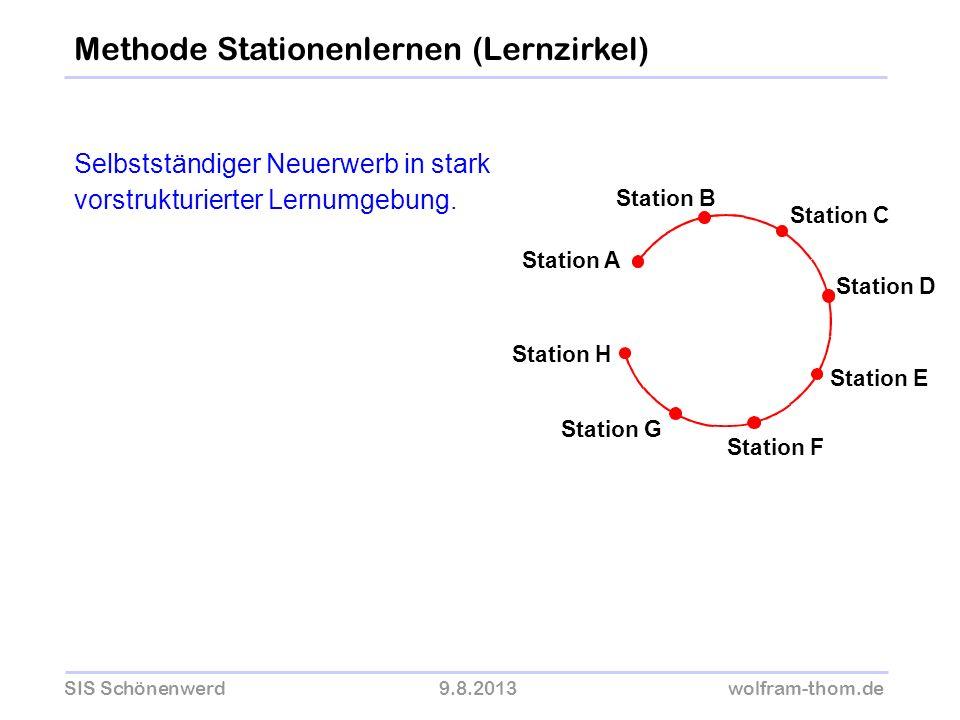 SIS Schönenwerd9.8.2013wolfram-thom.de Selbstständiger Neuerwerb in stark vorstrukturierter Lernumgebung. Methode Stationenlernen (Lernzirkel) Station