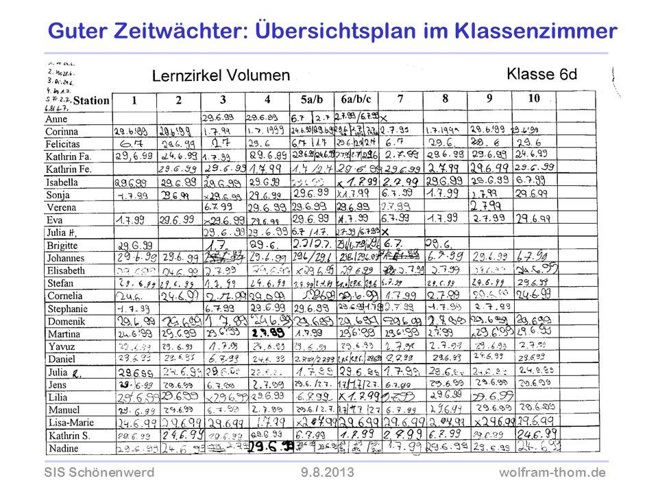 SIS Schönenwerd9.8.2013wolfram-thom.de Guter Zeitwächter: Übersichtsplan im Klassenzimmer