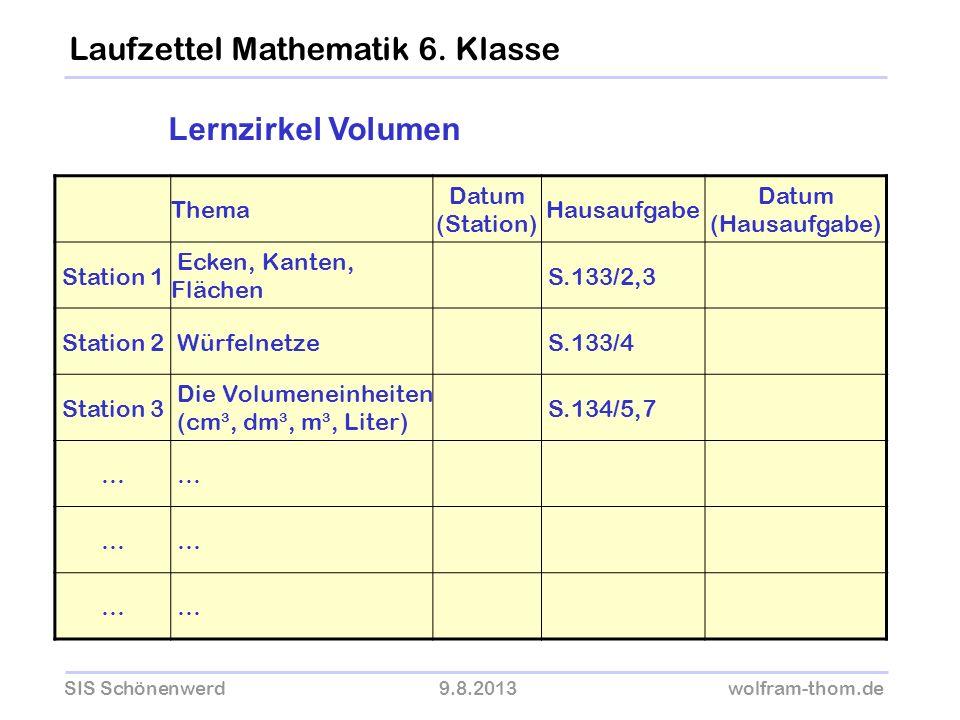 SIS Schönenwerd9.8.2013wolfram-thom.de Laufzettel Mathematik 6. Klasse Thema Datum (Station) Hausaufgabe Datum (Hausaufgabe) Station 1 Ecken, Kanten,