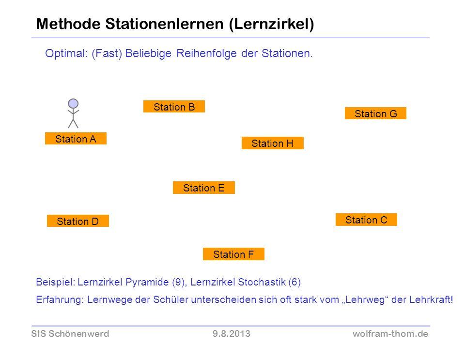 SIS Schönenwerd9.8.2013wolfram-thom.de Optimal:(Fast) Beliebige Reihenfolge der Stationen. Station A Station E Station B Station D Station F Station H