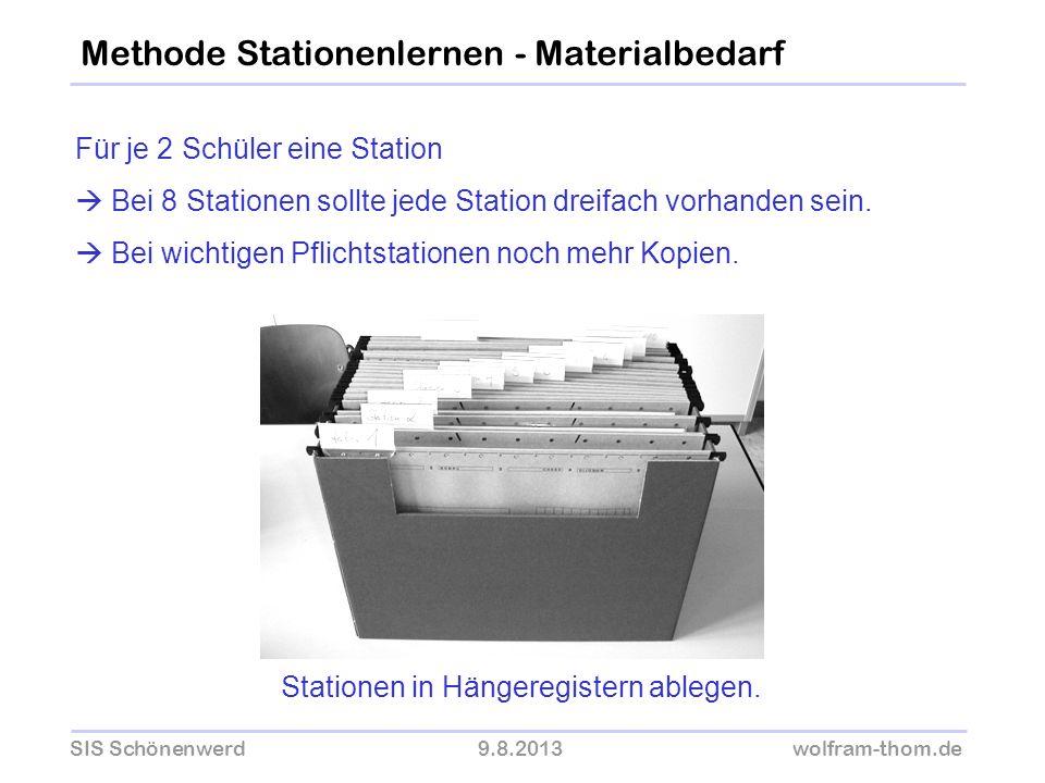SIS Schönenwerd9.8.2013wolfram-thom.de Methode Stationenlernen - Materialbedarf Stationen in Hängeregistern ablegen. Für je 2 Schüler eine Station Bei