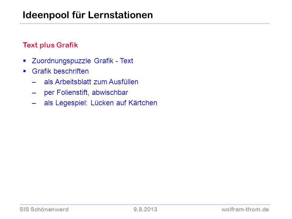 SIS Schönenwerd9.8.2013wolfram-thom.de Text plus Grafik Zuordnungspuzzle Grafik - Text Grafik beschriften – als Arbeitsblatt zum Ausfüllen – per Folie