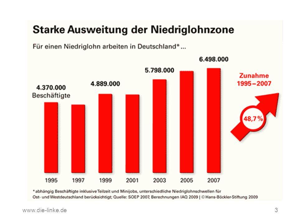 www.die-linke.de14 Quelle: Bundesagentur für Arbeit Entwicklung der Leiharbeit