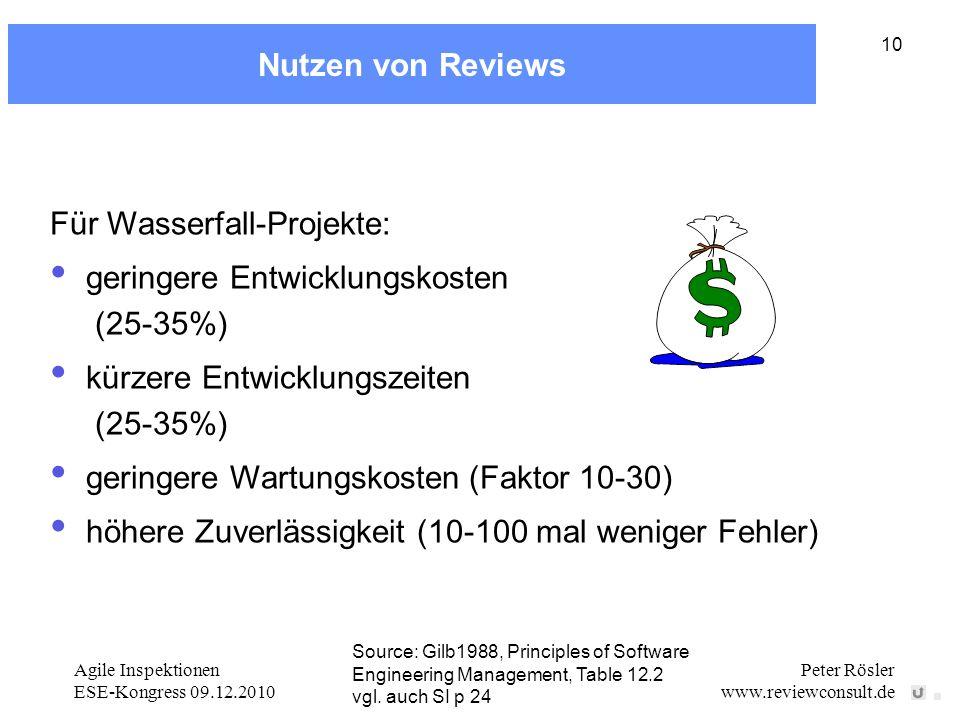 Agile Inspektionen ESE-Kongress 09.12.2010 Peter Rösler www.reviewconsult.de 10 Nutzen von Reviews Für Wasserfall-Projekte: geringere Entwicklungskosten (25-35%) kürzere Entwicklungszeiten (25-35%) geringere Wartungskosten (Faktor 10-30) höhere Zuverlässigkeit (10-100 mal weniger Fehler) Source: Gilb1988, Principles of Software Engineering Management, Table 12.2 vgl.