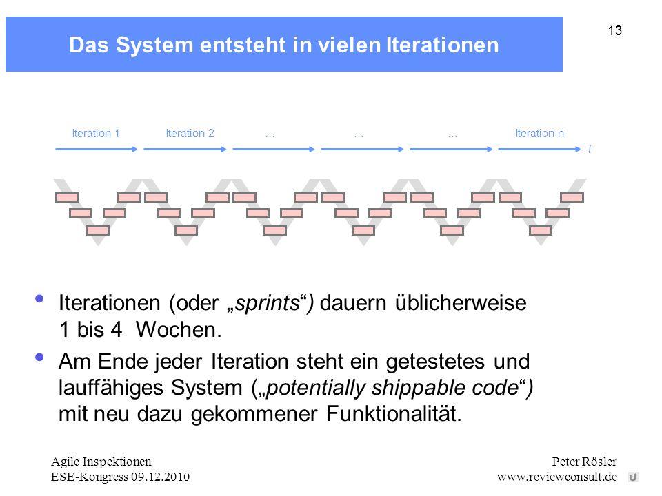 Agile Inspektionen ESE-Kongress 09.12.2010 Peter Rösler www.reviewconsult.de 13 Das System entsteht in vielen Iterationen Iterationen (oder sprints) d