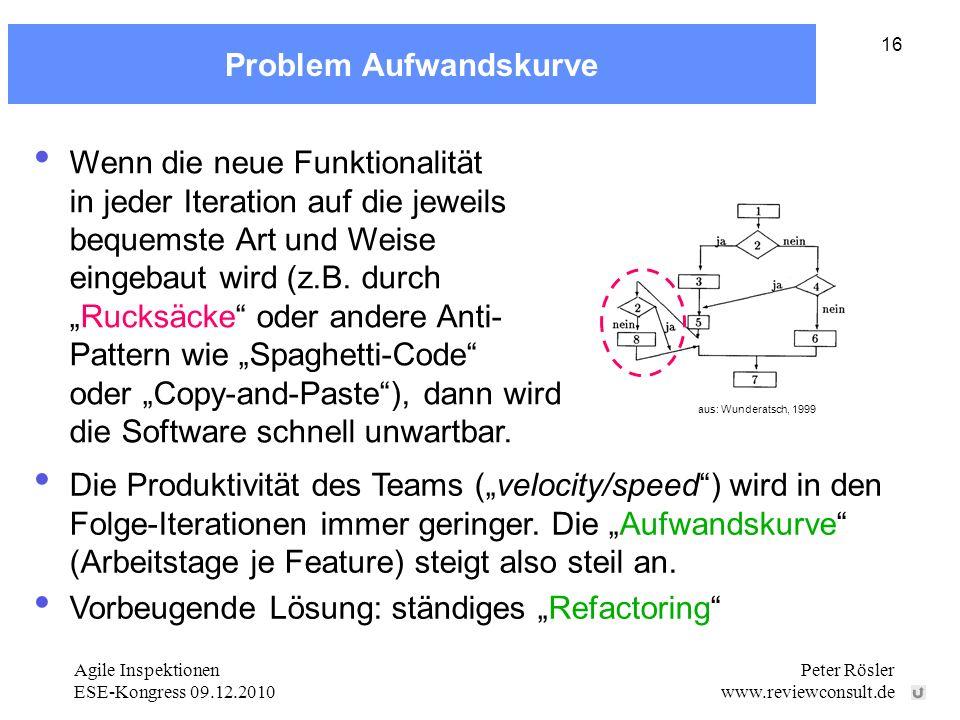 Agile Inspektionen ESE-Kongress 09.12.2010 Peter Rösler www.reviewconsult.de 16 Problem Aufwandskurve Wenn die neue Funktionalität in jeder Iteration