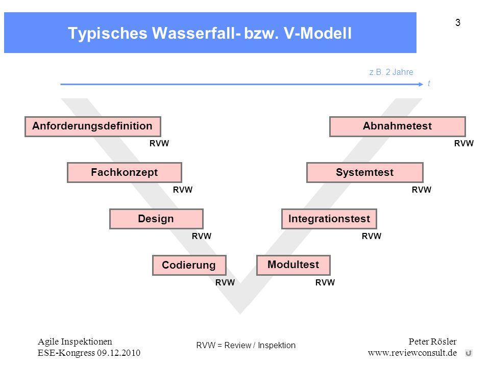 Agile Inspektionen ESE-Kongress 09.12.2010 Peter Rösler www.reviewconsult.de 3 Typisches Wasserfall- bzw. V-Modell Modultest Integrationstest Systemte