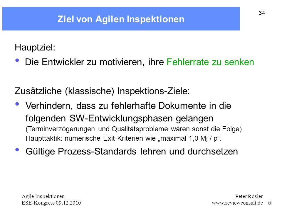 Agile Inspektionen ESE-Kongress 09.12.2010 Peter Rösler www.reviewconsult.de 34 Ziel von Agilen Inspektionen Hauptziel: Die Entwickler zu motivieren, ihre Fehlerrate zu senken Zusätzliche (klassische) Inspektions-Ziele: Verhindern, dass zu fehlerhafte Dokumente in die folgenden SW-Entwicklungsphasen gelangen (Terminverzögerungen und Qualitätsprobleme wären sonst die Folge) Haupttaktik: numerische Exit-Kriterien wie maximal 1,0 Mj / p.