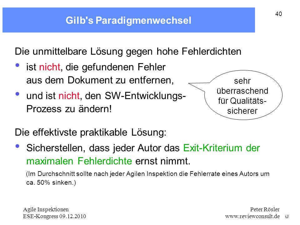 Agile Inspektionen ESE-Kongress 09.12.2010 Peter Rösler www.reviewconsult.de 40 Gilb s Paradigmenwechsel Die unmittelbare Lösung gegen hohe Fehlerdichten ist nicht, die gefundenen Fehler aus dem Dokument zu entfernen, und ist nicht, den SW-Entwicklungs- Prozess zu ändern.