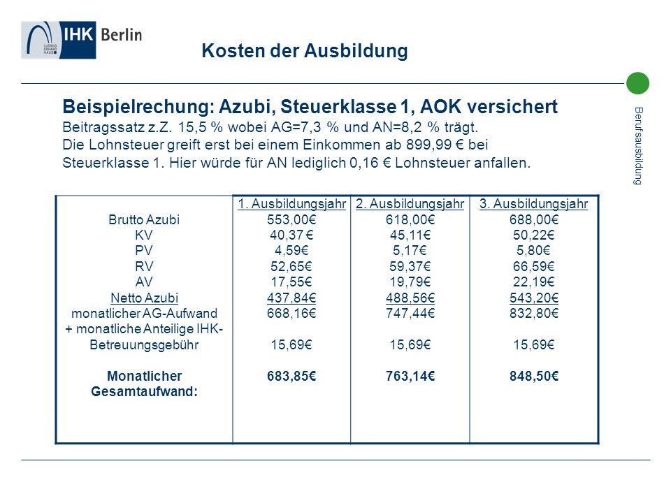 Berufsausbildung Kosten der Ausbildung Beispielrechung: Azubi, Steuerklasse 1, AOK versichert Beitragssatz z.Z. 15,5 % wobei AG=7,3 % und AN=8,2 % trä