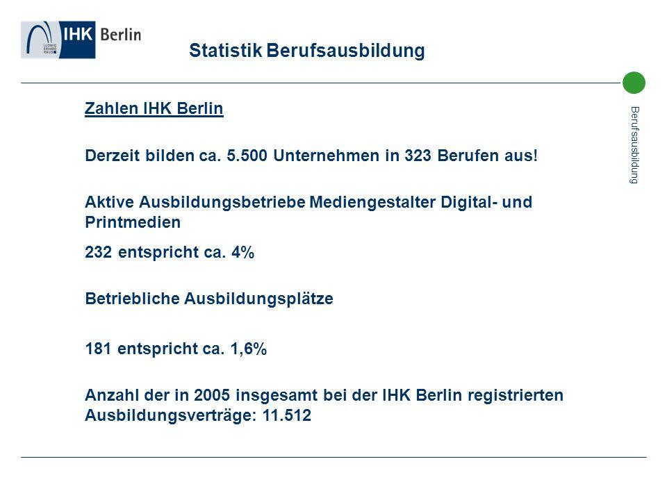 Berufsausbildung Zahlen IHK Berlin Derzeit bilden ca. 5.500 Unternehmen in 323 Berufen aus! Aktive Ausbildungsbetriebe Mediengestalter Digital- und Pr