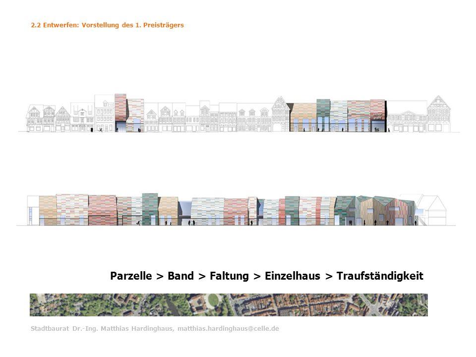 Stadtbaurat Dr.-Ing. Matthias Hardinghaus, matthias.hardinghaus@celle.de 2.2 Entwerfen: Vorstellung des 1. Preisträgers Parzelle > Band > Faltung > Ei