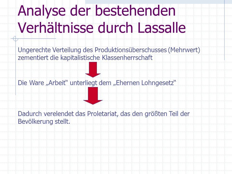 Analyse der bestehenden Verhältnisse durch Lassalle Ungerechte Verteilung des Produktionsüberschusses (Mehrwert) zementiert die kapitalistische Klasse