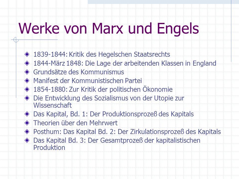 Werke von Marx und Engels 1839-1844: Kritik des Hegelschen Staatsrechts 1844-März 1848: Die Lage der arbeitenden Klassen in England Grundsätze des Kom