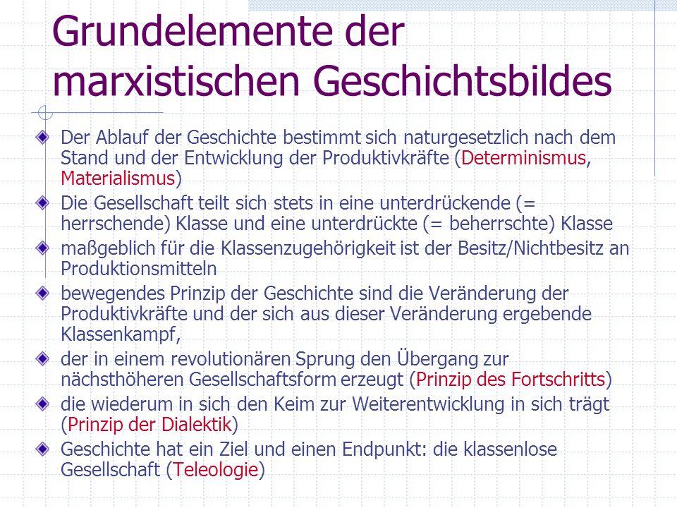 Grundelemente der marxistischen Geschichtsbildes Der Ablauf der Geschichte bestimmt sich naturgesetzlich nach dem Stand und der Entwicklung der Produk