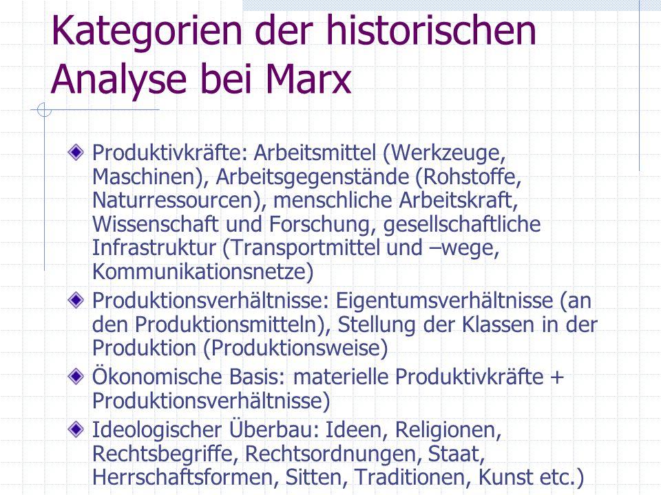 Kategorien der historischen Analyse bei Marx Produktivkräfte: Arbeitsmittel (Werkzeuge, Maschinen), Arbeitsgegenstände (Rohstoffe, Naturressourcen), menschliche Arbeitskraft, Wissenschaft und Forschung, gesellschaftliche Infrastruktur (Transportmittel und –wege, Kommunikationsnetze) Produktionsverhältnisse: Eigentumsverhältnisse (an den Produktionsmitteln), Stellung der Klassen in der Produktion (Produktionsweise) Ökonomische Basis: materielle Produktivkräfte + Produktionsverhältnisse) Ideologischer Überbau: Ideen, Religionen, Rechtsbegriffe, Rechtsordnungen, Staat, Herrschaftsformen, Sitten, Traditionen, Kunst etc.)