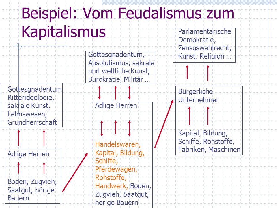 Beispiel: Vom Feudalismus zum Kapitalismus Boden, Zugvieh, Saatgut, hörige Bauern Adlige Herren Gottesgnadentum Ritterideologie, sakrale Kunst, Lehnsw