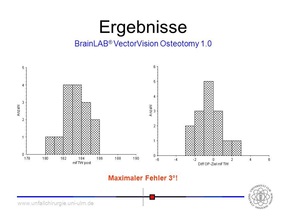 www.unfallchirurgie.uni-ulm.de Ergebnisse BrainLAB ® VectorVision Osteotomy 1.0 Maximaler Fehler 3°!