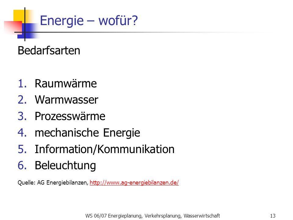 WS 06/07 Energieplanung, Verkehrsplanung, Wasserwirtschaft13 Energie – wofür? Bedarfsarten 1.Raumwärme 2.Warmwasser 3.Prozesswärme 4.mechanische Energ