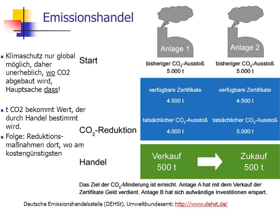 WS 06/07 Energieplanung, Verkehrsplanung, Wasserwirtschaft31 Emissionshandel Deutsche Emissionshandelsstelle (DEHSt), Umweltbundesamt: http://www.dehs