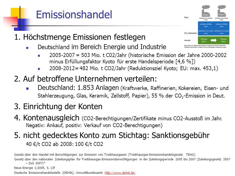 WS 06/07 Energieplanung, Verkehrsplanung, Wasserwirtschaft32 Emissionshandel 1. Höchstmenge Emissionen festlegen Deutschland im Bereich Energie und In