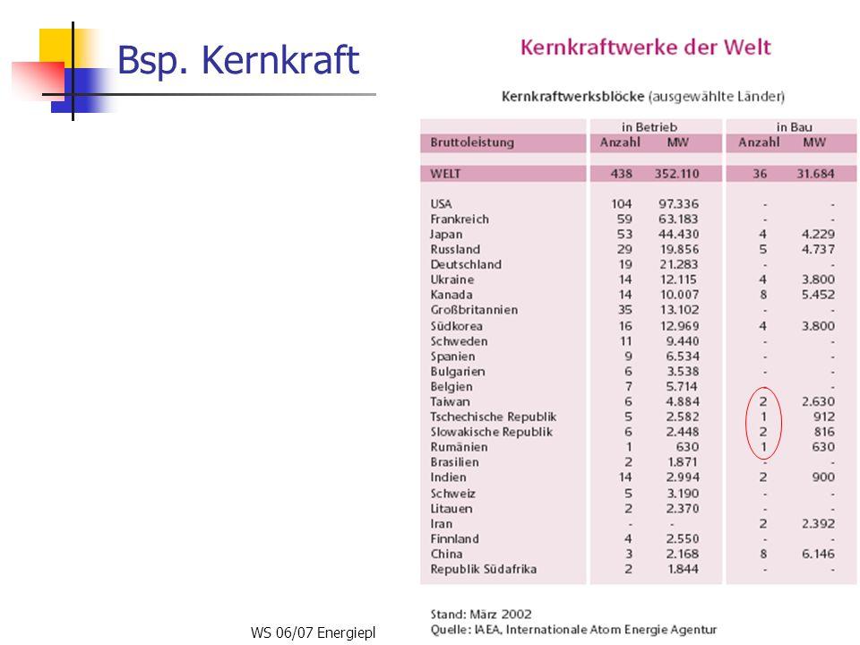 WS 06/07 Energieplanung, Verkehrsplanung, Wasserwirtschaft35 Bsp. Kernkraft