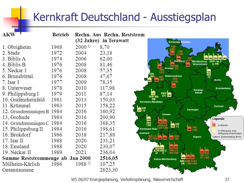 WS 06/07 Energieplanung, Verkehrsplanung, Wasserwirtschaft37 Kernkraft Deutschland - Ausstiegsplan AKW Betrieb Rechn. Aus Rechn. Reststrom (32 Jahre)