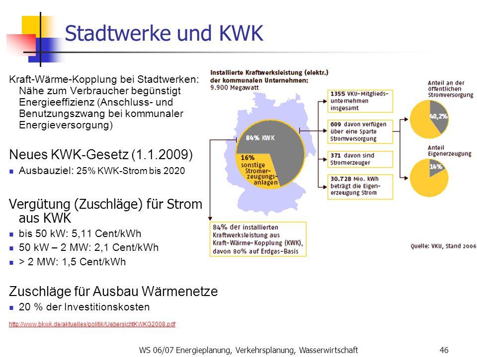 WS 06/07 Energieplanung, Verkehrsplanung, Wasserwirtschaft46 Stadtwerke und KWK Kraft-Wärme-Kopplung bei Stadtwerken: Nähe zum Verbraucher begünstigt