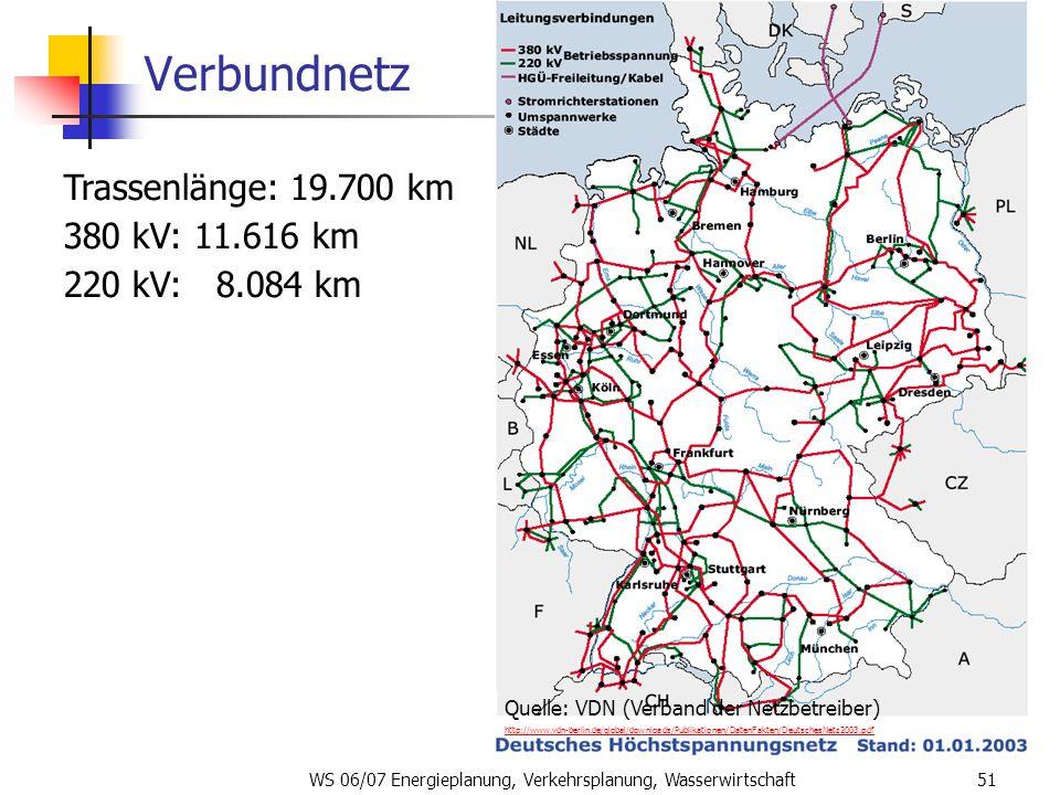 WS 06/07 Energieplanung, Verkehrsplanung, Wasserwirtschaft51 Verbundnetz Trassenlänge: 19.700 km 380 kV: 11.616 km 220 kV: 8.084 km Quelle: VDN (Verba