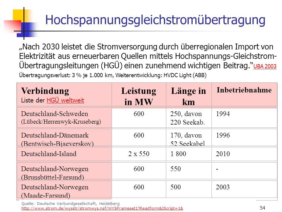 WS 06/07 Energieplanung, Verkehrsplanung, Wasserwirtschaft54 Hochspannungsgleichstromübertragung Verbindung Liste der HGÜ weltweitHGÜ weltweit Leistun