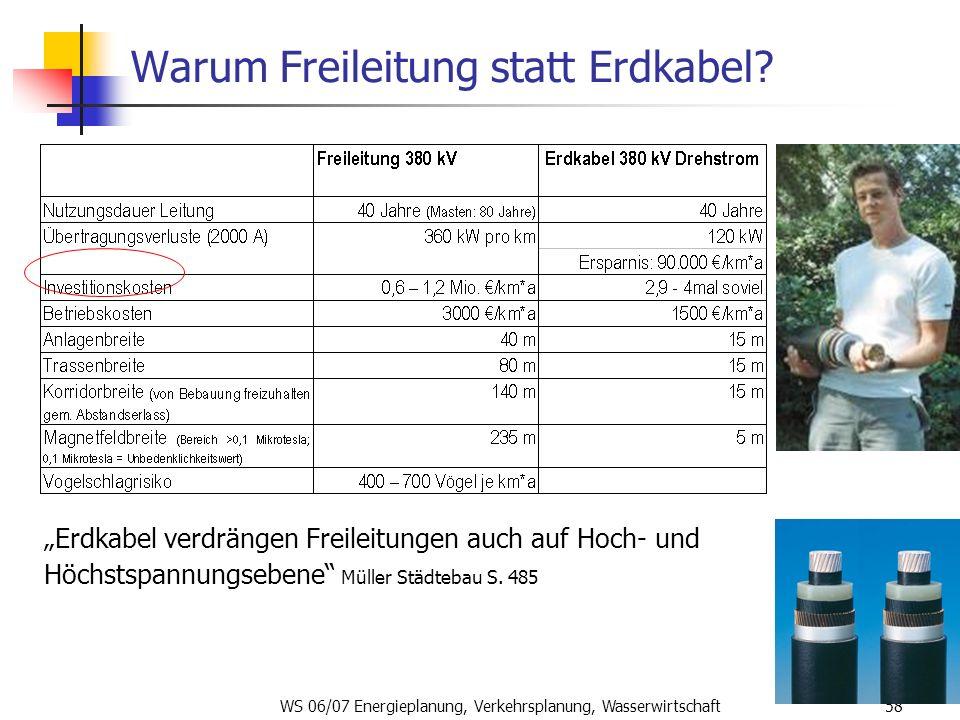 WS 06/07 Energieplanung, Verkehrsplanung, Wasserwirtschaft58 Warum Freileitung statt Erdkabel? Erdkabel verdrängen Freileitungen auch auf Hoch- und Hö