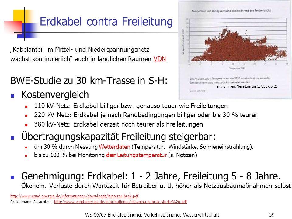 WS 06/07 Energieplanung, Verkehrsplanung, Wasserwirtschaft59 Erdkabel contra Freileitung Kabelanteil im Mittel- und Niederspannungsnetz wächst kontinu