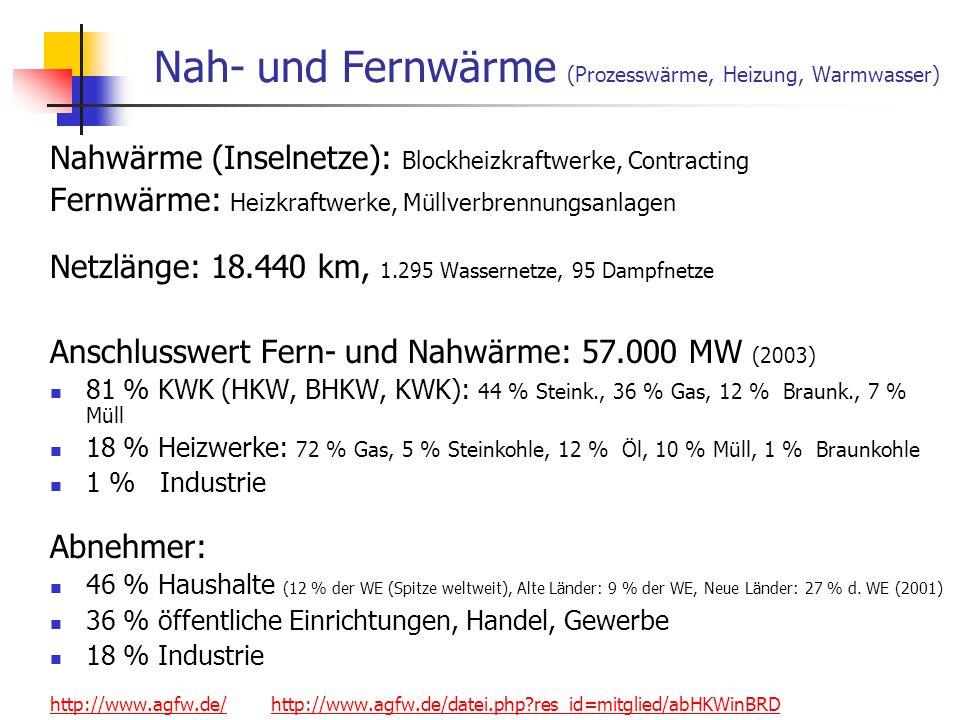 WS 06/07 Energieplanung, Verkehrsplanung, Wasserwirtschaft63 Nah- und Fernwärme (Prozesswärme, Heizung, Warmwasser) Nahwärme (Inselnetze): Blockheizkr