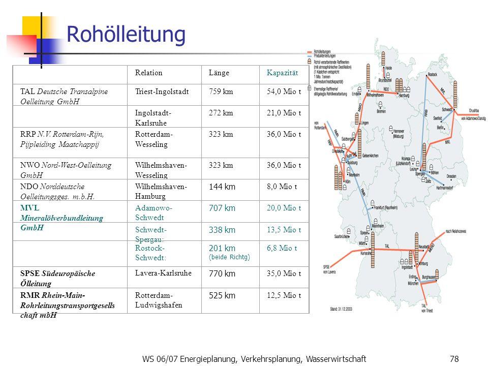 WS 06/07 Energieplanung, Verkehrsplanung, Wasserwirtschaft78 Rohölleitung RelationLängeKapazität TAL Deutsche Transalpine Oelleitung GmbH Triest-Ingol